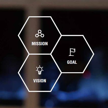 mission, vision, goal